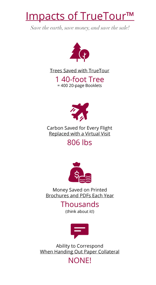 Going-Green_Infographic_VF2